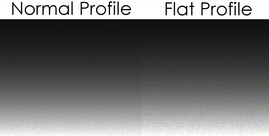 Normal vs. Flat Profile